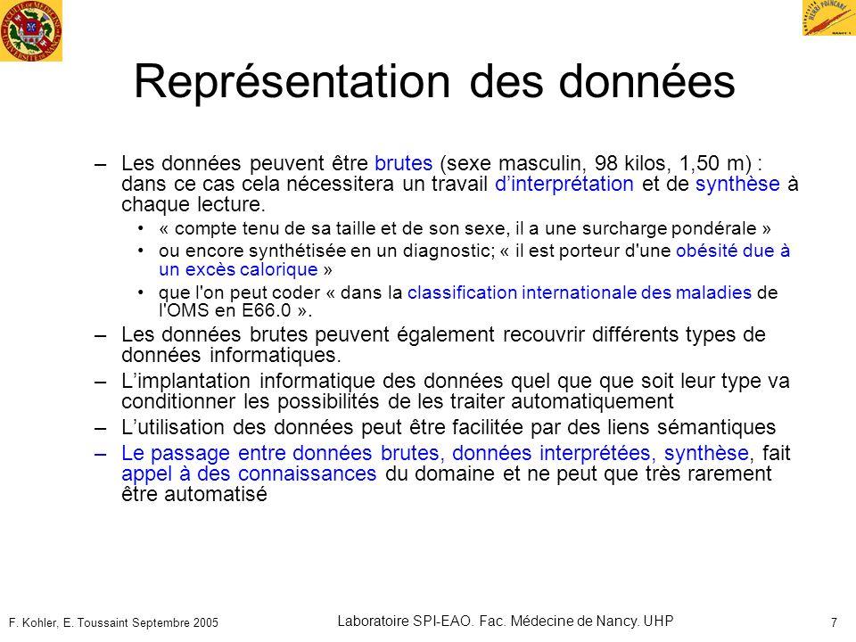 F. Kohler, E. Toussaint Septembre 2005 Laboratoire SPI-EAO. Fac. Médecine de Nancy. UHP 7 Représentation des données –Les données peuvent être brutes