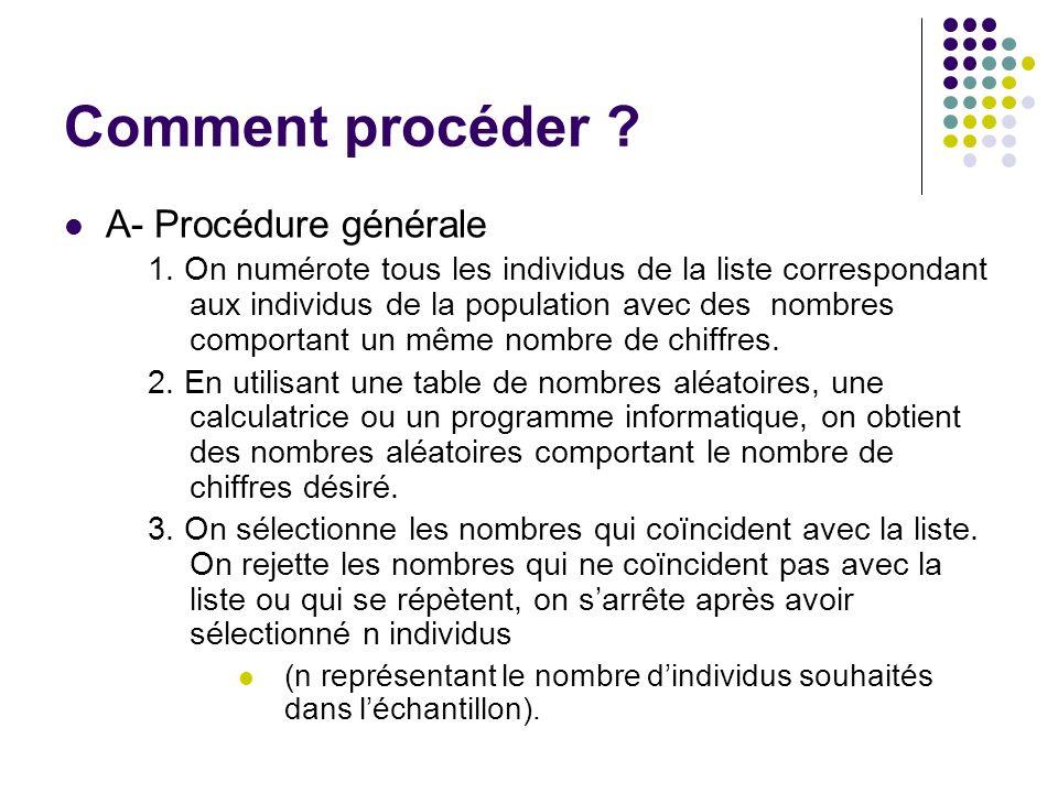 Comment procéder ? A- Procédure générale 1. On numérote tous les individus de la liste correspondant aux individus de la population avec des nombres c