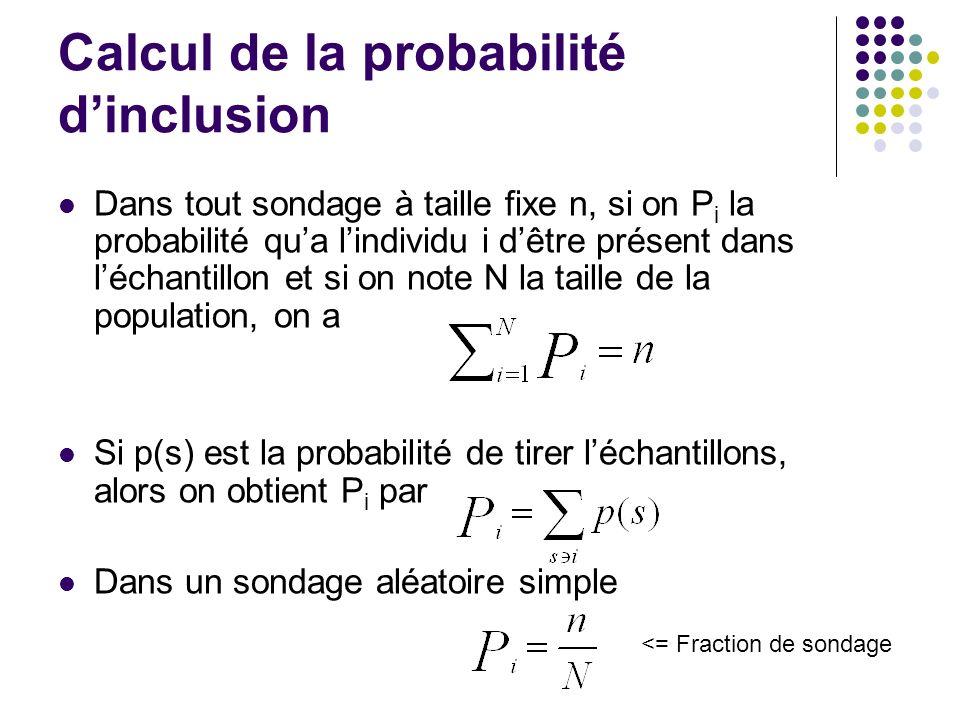 Calcul de la probabilité dinclusion Dans tout sondage à taille fixe n, si on P i la probabilité qua lindividu i dêtre présent dans léchantillon et si