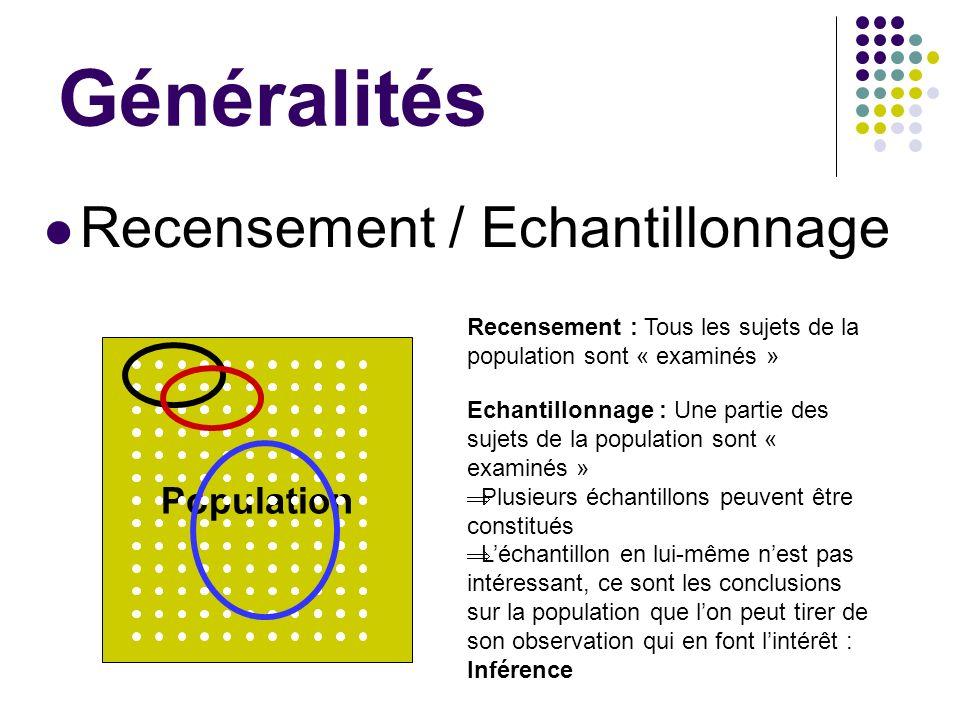 Généralités Recensement / Echantillonnage Population Recensement : Tous les sujets de la population sont « examinés » Echantillonnage : Une partie des