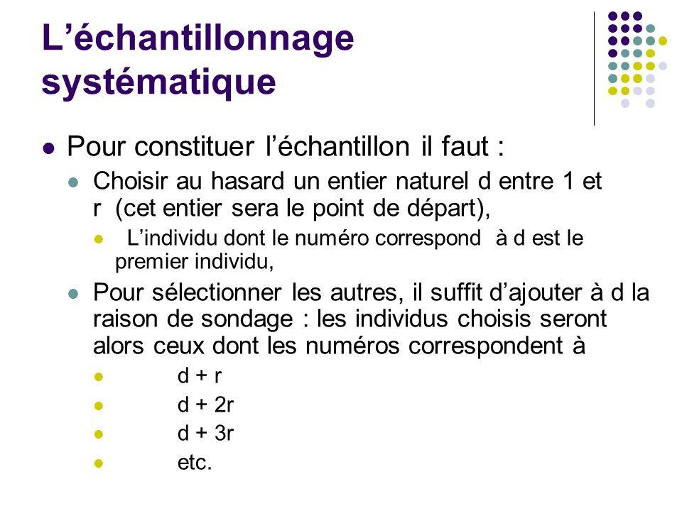 Léchantillonnage systématique Pour constituer léchantillon il faut : Choisir au hasard un entier naturel d entre 1 et r (cet entier sera le point de d