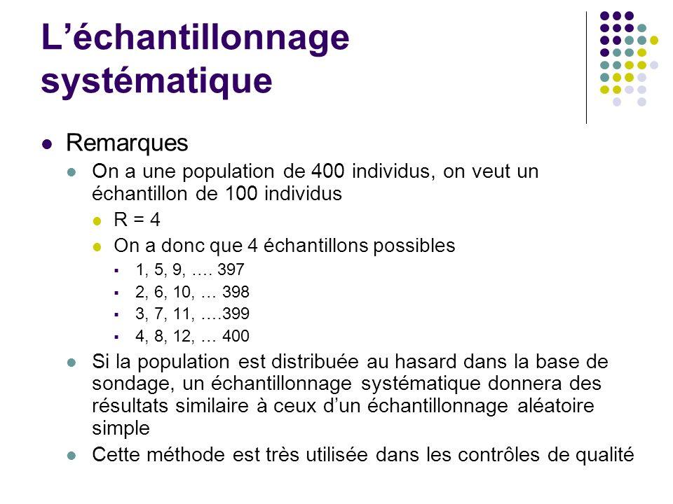 Léchantillonnage systématique Remarques On a une population de 400 individus, on veut un échantillon de 100 individus R = 4 On a donc que 4 échantillo