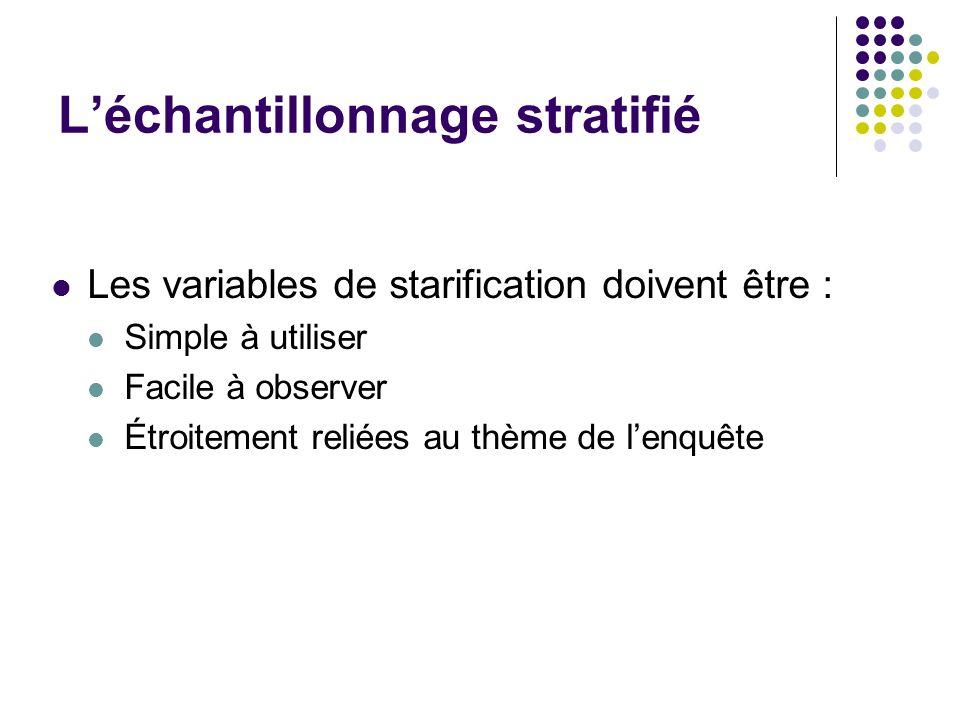 Léchantillonnage stratifié Les variables de starification doivent être : Simple à utiliser Facile à observer Étroitement reliées au thème de lenquête
