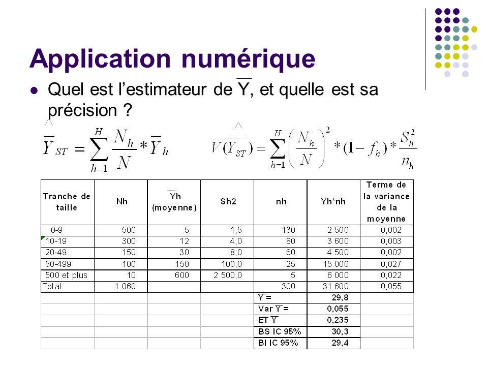 Application numérique Quel est lestimateur de Y, et quelle est sa précision ?