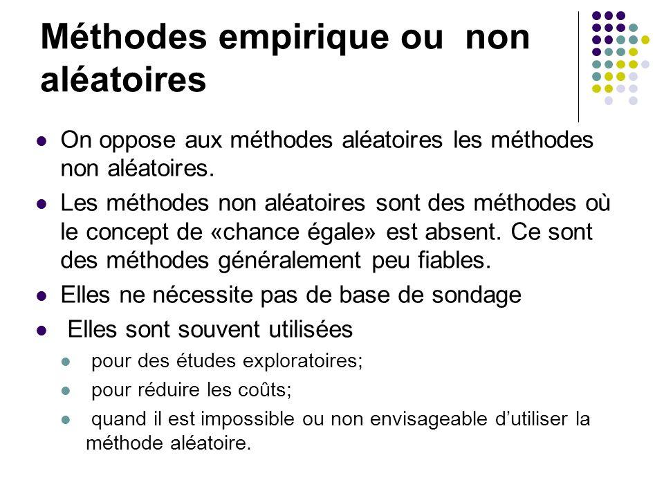 Méthodes empirique ou non aléatoires On oppose aux méthodes aléatoires les méthodes non aléatoires. Les méthodes non aléatoires sont des méthodes où l