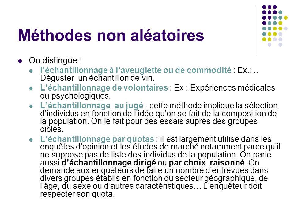 Méthodes non aléatoires On distingue : léchantillonnage à laveuglette ou de commodité : Ex.:.. Déguster un échantillon de vin. Léchantillonnage de vol