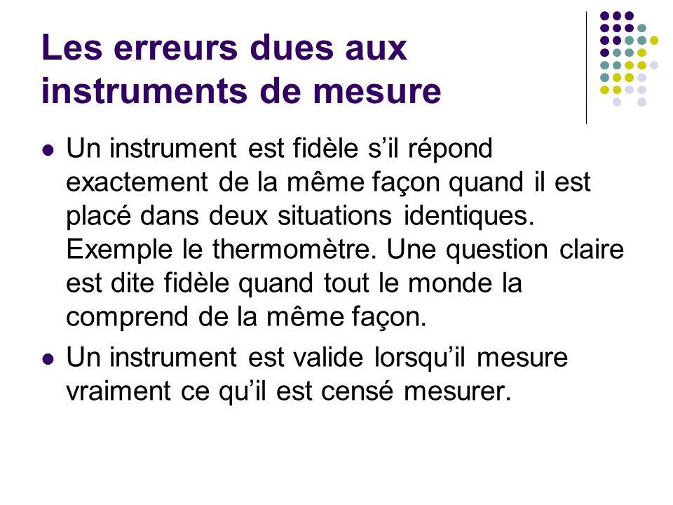 Les erreurs dues aux instruments de mesure Un instrument est fidèle sil répond exactement de la même façon quand il est placé dans deux situations ide