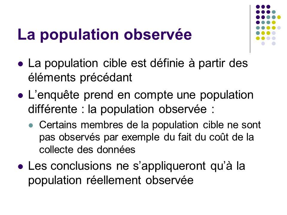 La population observée La population cible est définie à partir des éléments précédant Lenquête prend en compte une population différente : la populat