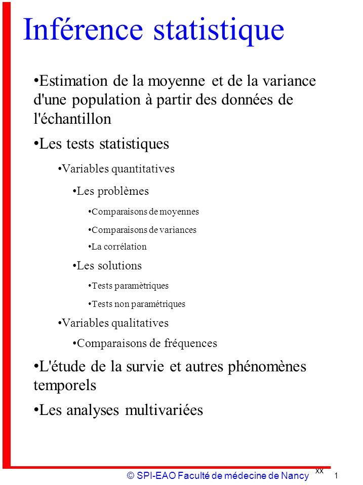 xx © SPI-EAO Faculté de médecine de Nancy Inférence statistique Estimation de la moyenne et de la variance d'une population à partir des données de l'