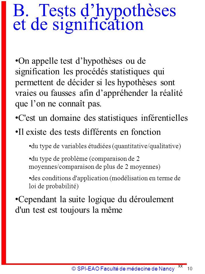 xx © SPI-EAO Faculté de médecine de Nancy B. Tests dhypothèses et de signification On appelle test dhypothèses ou de signification les procédés statis