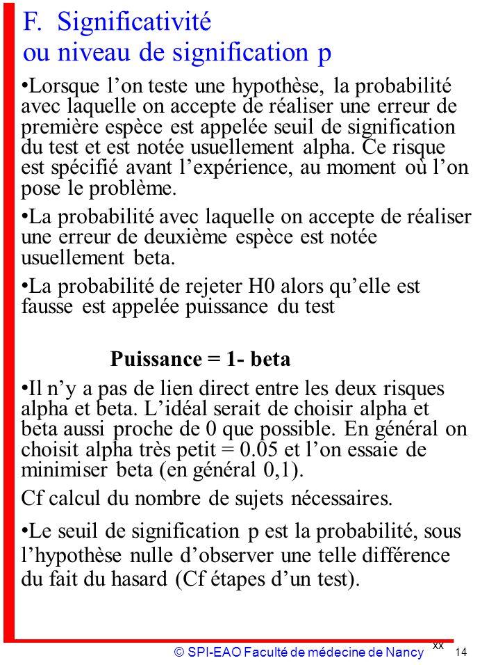 xx © SPI-EAO Faculté de médecine de Nancy F. Significativité ou niveau de signification p Lorsque lon teste une hypothèse, la probabilité avec laquell