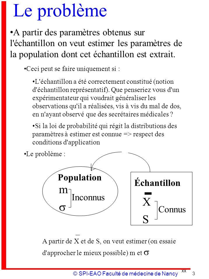 xx © SPI-EAO Faculté de médecine de Nancy Le problème A partir des paramètres obtenus sur l'échantillon on veut estimer les paramètres de la populatio