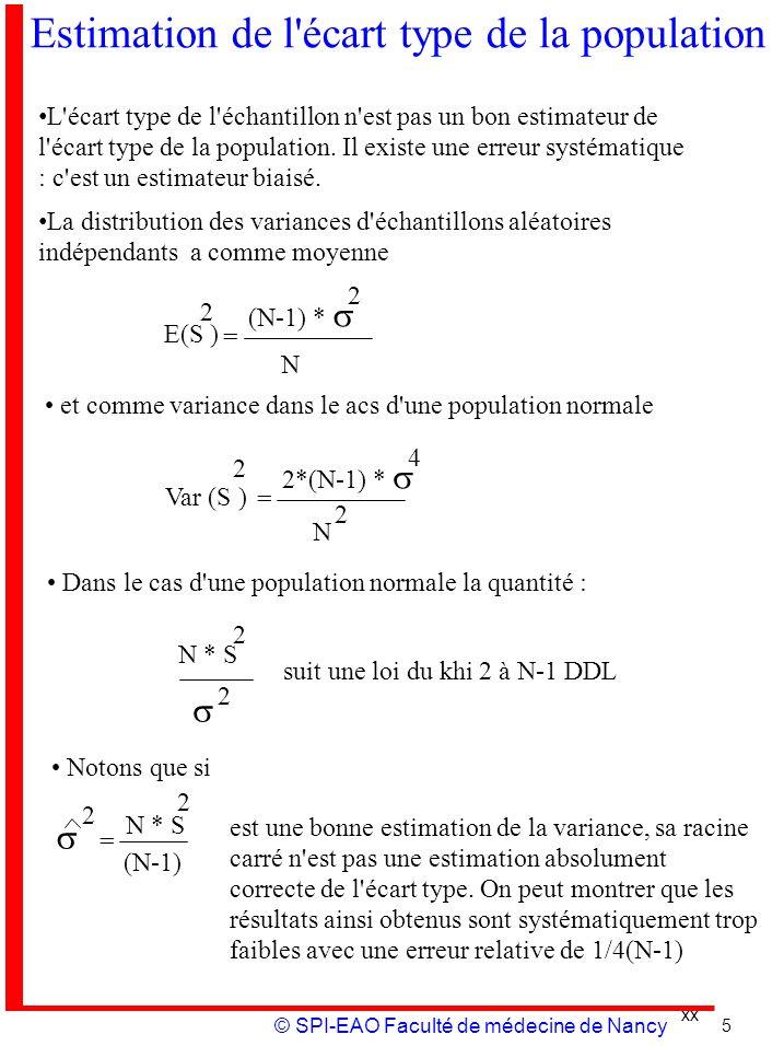 xx © SPI-EAO Faculté de médecine de Nancy Estimation de l'écart type de la population L'écart type de l'échantillon n'est pas un bon estimateur de l'é