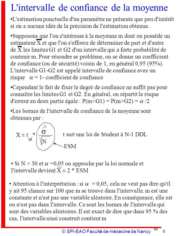 xx © SPI-EAO Faculté de médecine de Nancy L'intervalle de confiance de la moyenne L'estimation ponctuelle d'un paramètre ne présente que peu d'intérêt