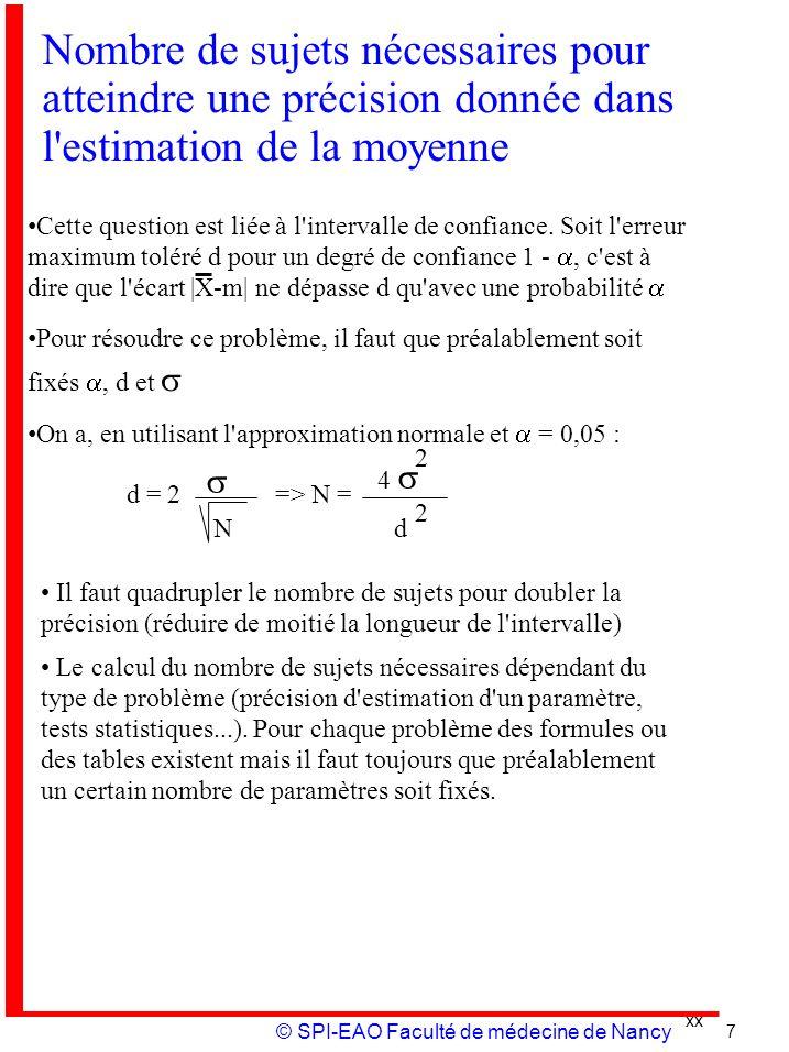xx © SPI-EAO Faculté de médecine de Nancy Nombre de sujets nécessaires pour atteindre une précision donnée dans l'estimation de la moyenne Cette quest