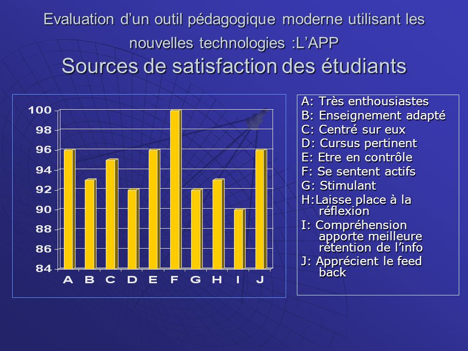 Evaluation dun outil pédagogique moderne utilisant les nouvelles technologies :LAPP Sources de satisfaction des étudiants A: Très enthousiastes B: Ens
