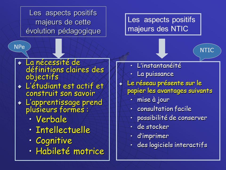 Comment les NTIC pourraient déplacer le curseur des 6 règles dor de la nouvelle pédagogie vers la droite .