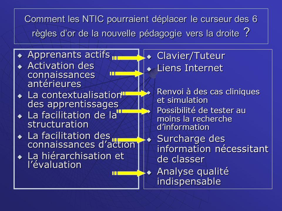 Comment les NTIC pourraient déplacer le curseur des 6 règles dor de la nouvelle pédagogie vers la droite ? Apprenants actifs Apprenants actifs Activat