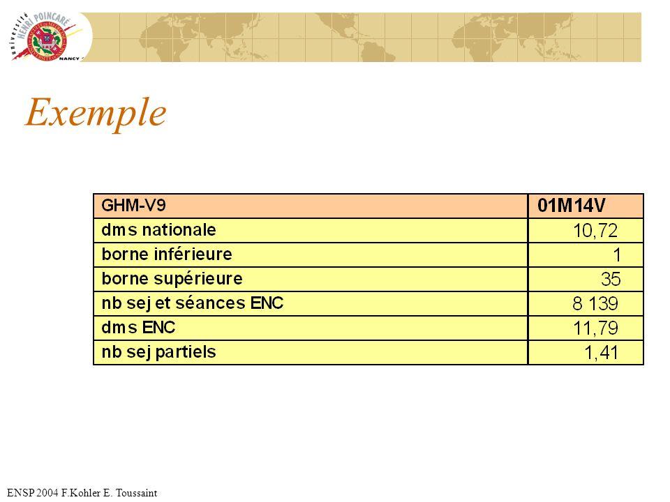 ENSP 2004 F.Kohler E. Toussaint Exemple
