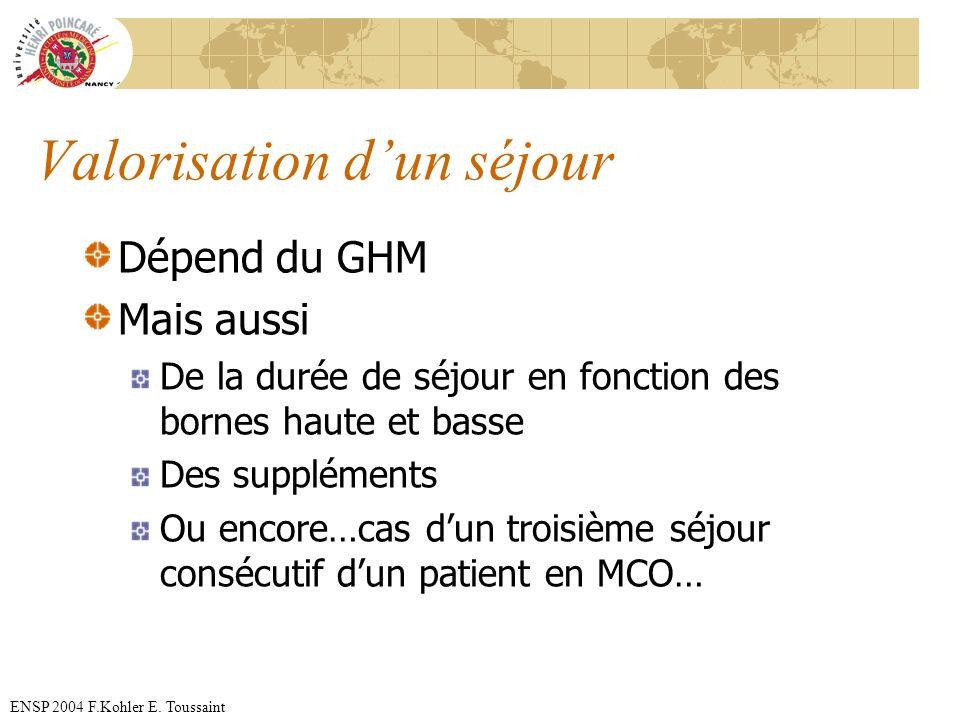 ENSP 2004 F.Kohler E. Toussaint Valorisation dun séjour Dépend du GHM Mais aussi De la durée de séjour en fonction des bornes haute et basse Des suppl