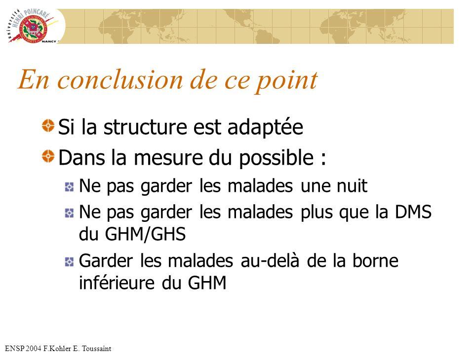 ENSP 2004 F.Kohler E. Toussaint En conclusion de ce point Si la structure est adaptée Dans la mesure du possible : Ne pas garder les malades une nuit