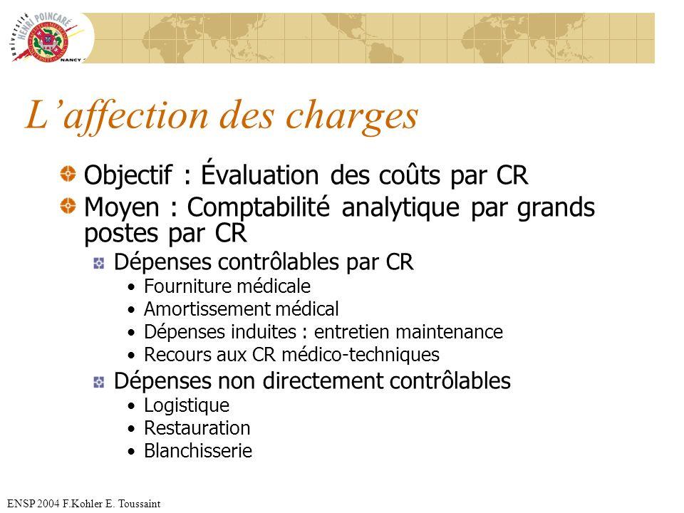 ENSP 2004 F.Kohler E. Toussaint Laffection des charges Objectif : Évaluation des coûts par CR Moyen : Comptabilité analytique par grands postes par CR