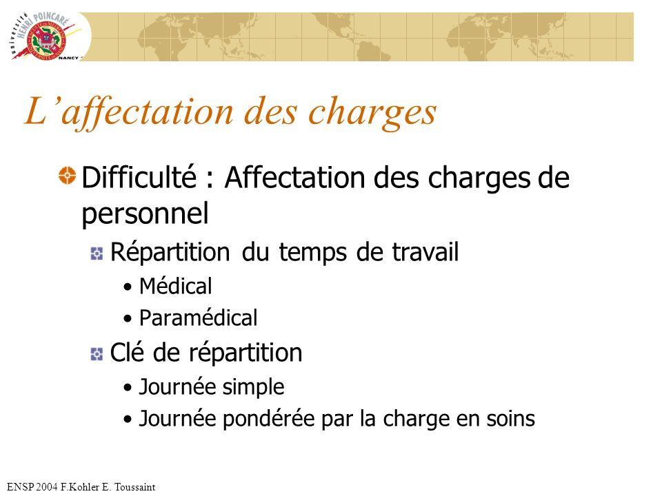 ENSP 2004 F.Kohler E. Toussaint Laffectation des charges Difficulté : Affectation des charges de personnel Répartition du temps de travail Médical Par