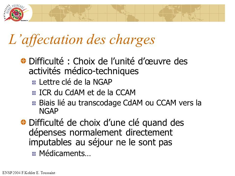 ENSP 2004 F.Kohler E. Toussaint Laffectation des charges Difficulté : Choix de lunité dœuvre des activités médico-techniques Lettre clé de la NGAP ICR