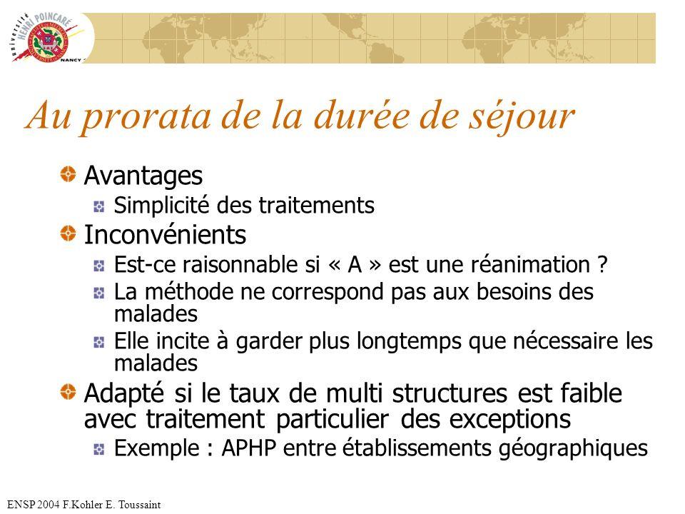 ENSP 2004 F.Kohler E. Toussaint Au prorata de la durée de séjour Avantages Simplicité des traitements Inconvénients Est-ce raisonnable si « A » est un