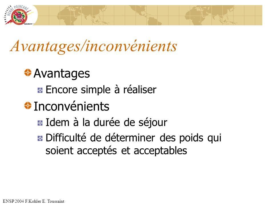 ENSP 2004 F.Kohler E. Toussaint Avantages/inconvénients Avantages Encore simple à réaliser Inconvénients Idem à la durée de séjour Difficulté de déter