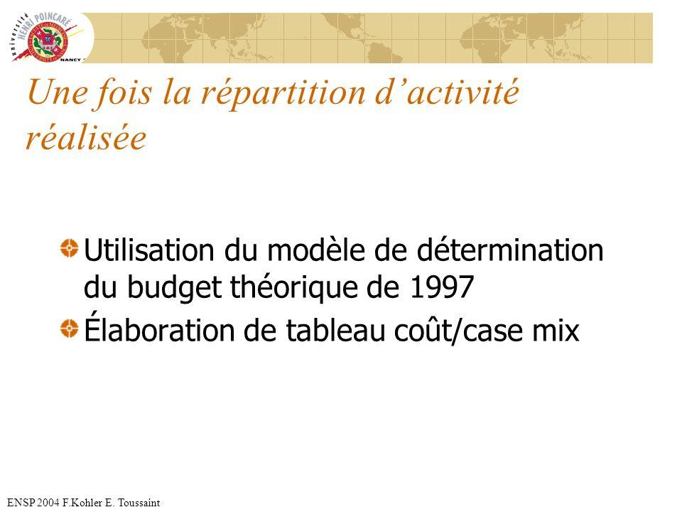 ENSP 2004 F.Kohler E. Toussaint Une fois la répartition dactivité réalisée Utilisation du modèle de détermination du budget théorique de 1997 Élaborat