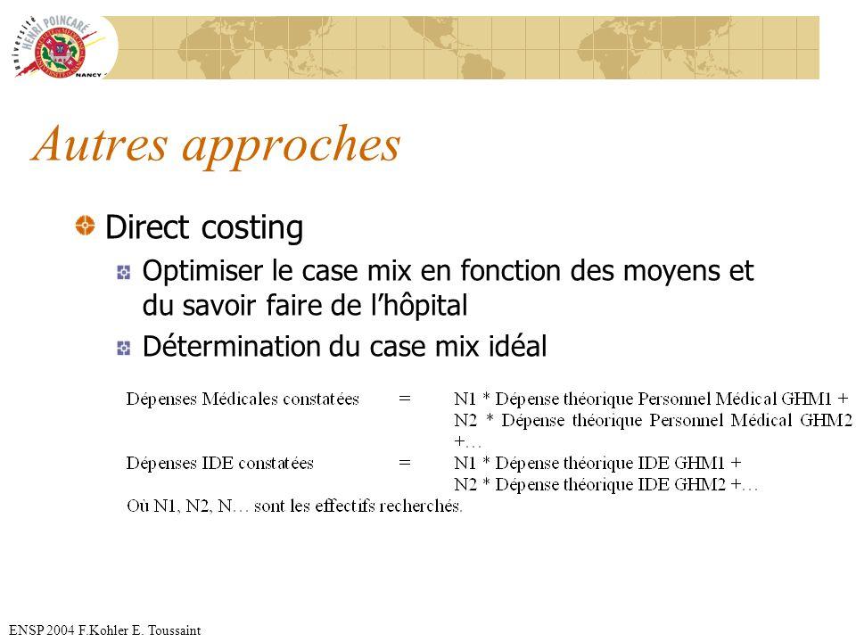 ENSP 2004 F.Kohler E. Toussaint Autres approches Direct costing Optimiser le case mix en fonction des moyens et du savoir faire de lhôpital Déterminat