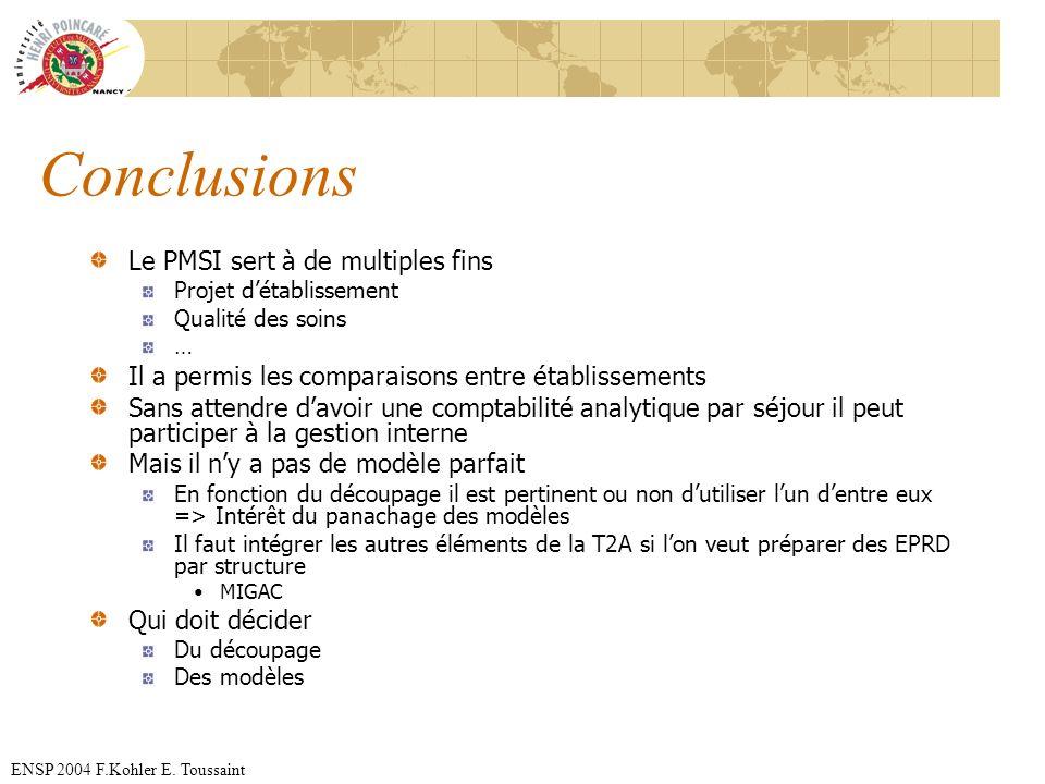 ENSP 2004 F.Kohler E. Toussaint Conclusions Le PMSI sert à de multiples fins Projet détablissement Qualité des soins … Il a permis les comparaisons en