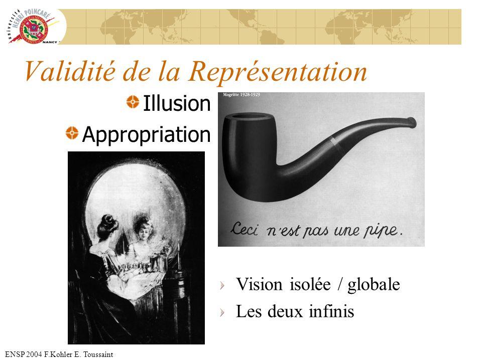 ENSP 2004 F.Kohler E. Toussaint Validité de la Représentation Illusion Appropriation Vision isolée / globale Les deux infinis