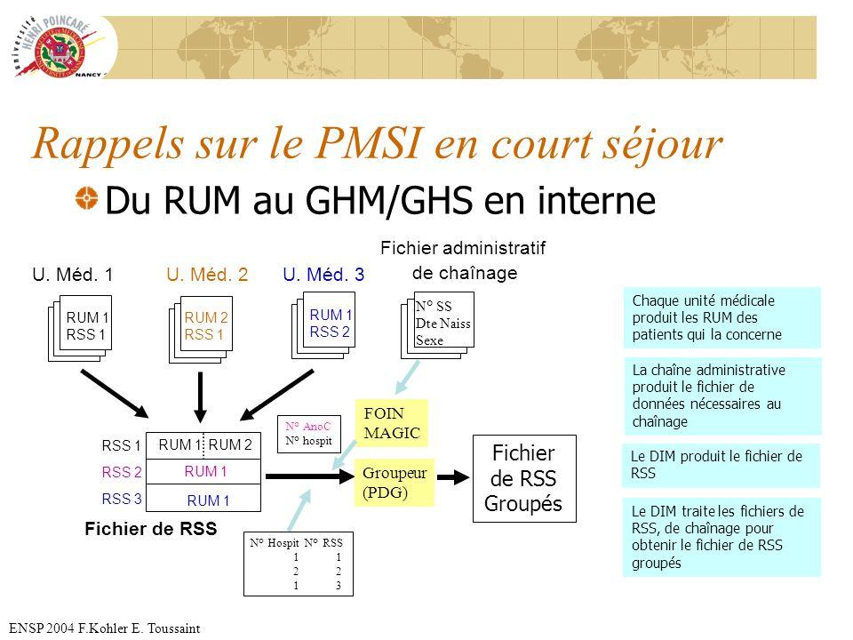 ENSP 2004 F.Kohler E. Toussaint Rappels sur le PMSI en court séjour Du RUM au GHM/GHS en interne U. Méd. 1U. Méd. 2U. Méd. 3 RUM 1 RSS 2 RUM 2 RSS 1 R