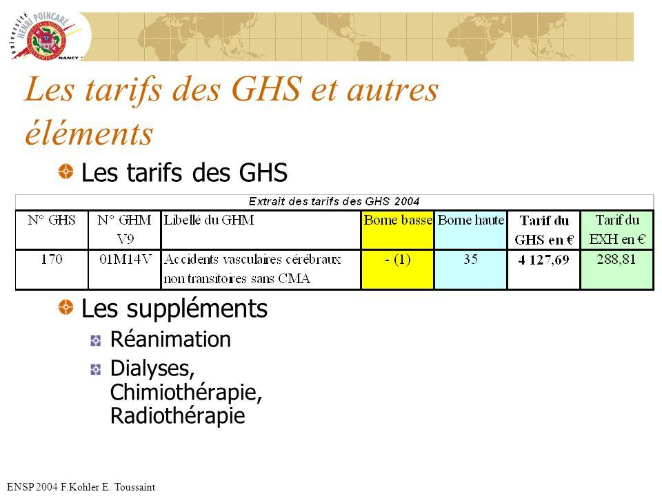 ENSP 2004 F.Kohler E. Toussaint Les tarifs des GHS et autres éléments Les tarifs des GHS Les suppléments Réanimation Dialyses, Chimiothérapie, Radioth