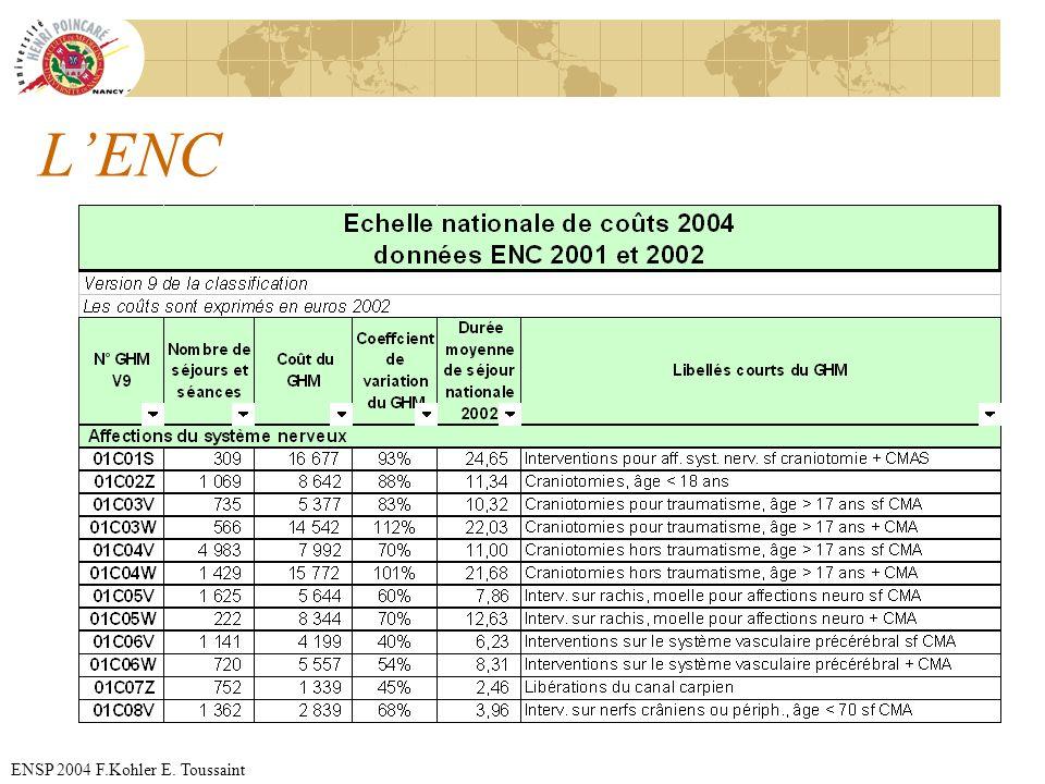 ENSP 2004 F.Kohler E. Toussaint LENC