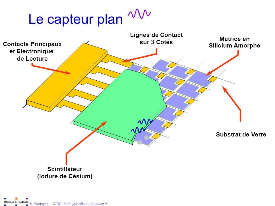 Unité de Radiophysique et Radioprotection S.