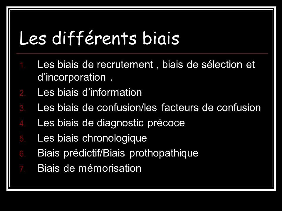 Les différents biais 1. Les biais de recrutement, biais de sélection et dincorporation. 2. Les biais dinformation 3. Les biais de confusion/les facteu