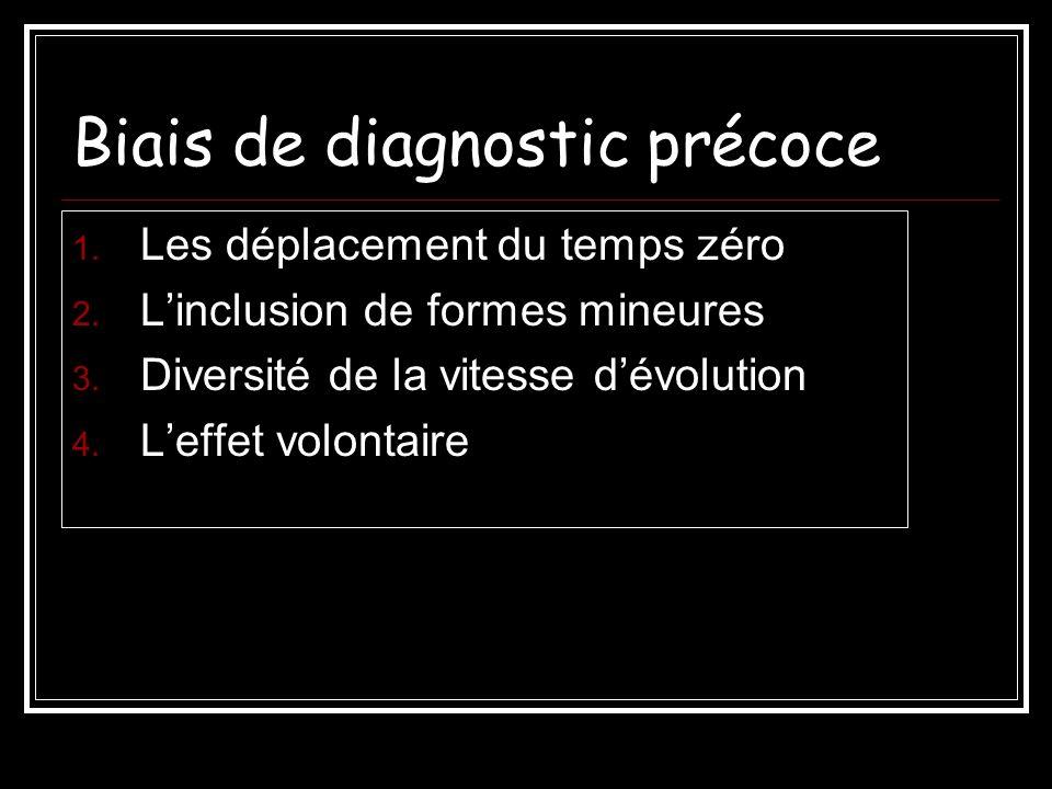 Biais de diagnostic précoce 1. Les déplacement du temps zéro 2. Linclusion de formes mineures 3. Diversité de la vitesse dévolution 4. Leffet volontai