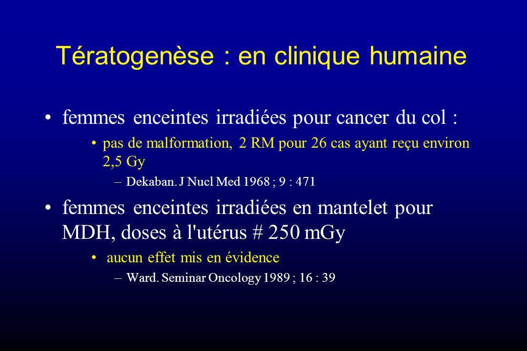 Tératogenèse : en clinique humaine femmes enceintes irradiées pour cancer du col : pas de malformation, 2 RM pour 26 cas ayant reçu environ 2,5 Gy –De