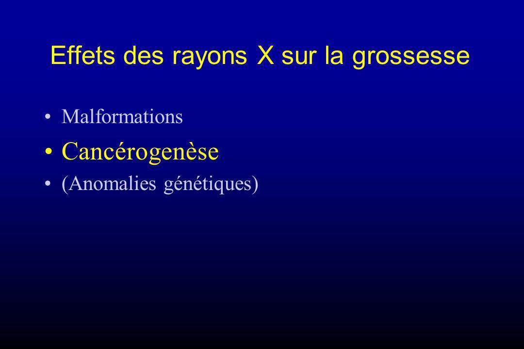 Effets des rayons X sur la grossesse Malformations Cancérogenèse (Anomalies génétiques)