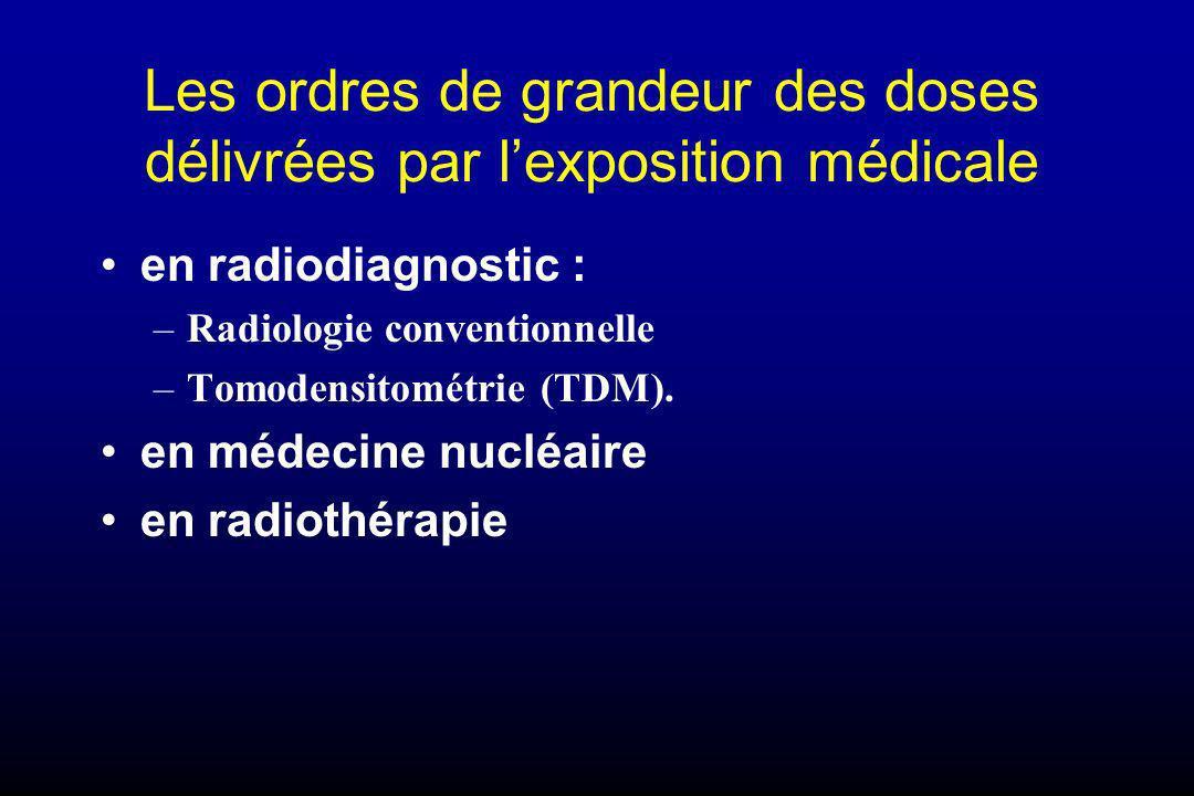 Les ordres de grandeur des doses délivrées par lexposition médicale en radiodiagnostic : –Radiologie conventionnelle –Tomodensitométrie (TDM). en méde