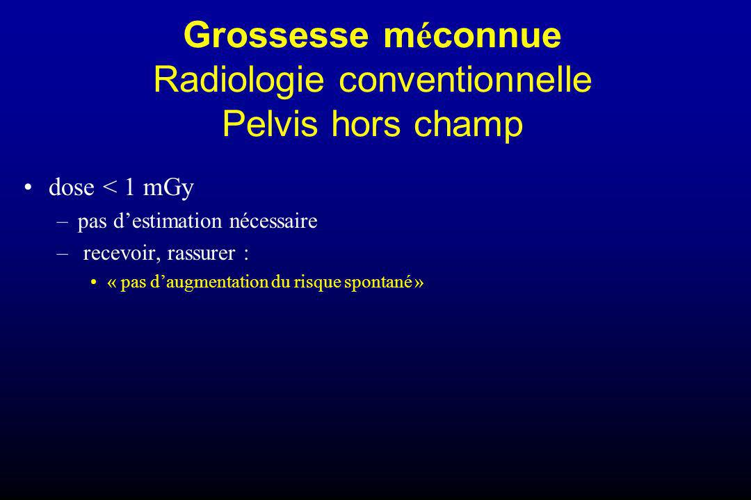 Grossesse m é connue Radiologie conventionnelle Pelvis hors champ dose < 1 mGy –pas destimation nécessaire – recevoir, rassurer : « pas daugmentation