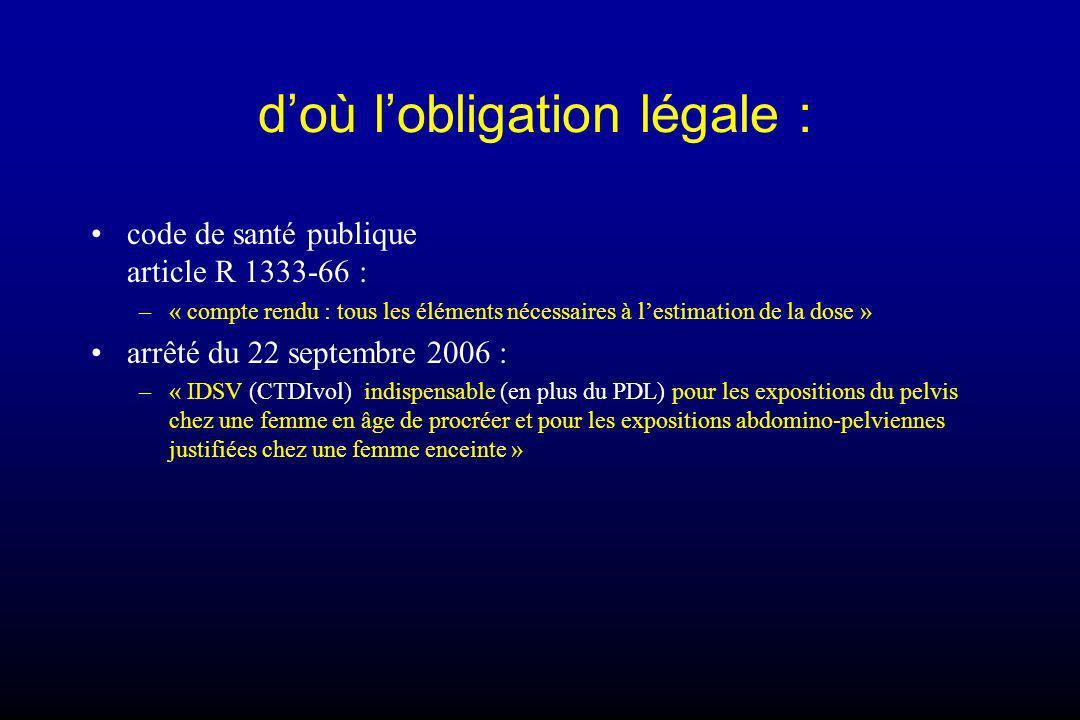 doù lobligation légale : code de santé publique article R 1333-66 : –« compte rendu : tous les éléments nécessaires à lestimation de la dose » arrêté