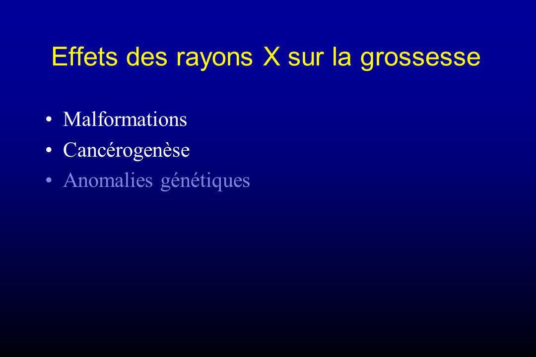Différentes situations dexposition et conduite à tenir : 1 radiodiagnostic Si lexamen intéresse labdomen/pelvis, –Grossesse .