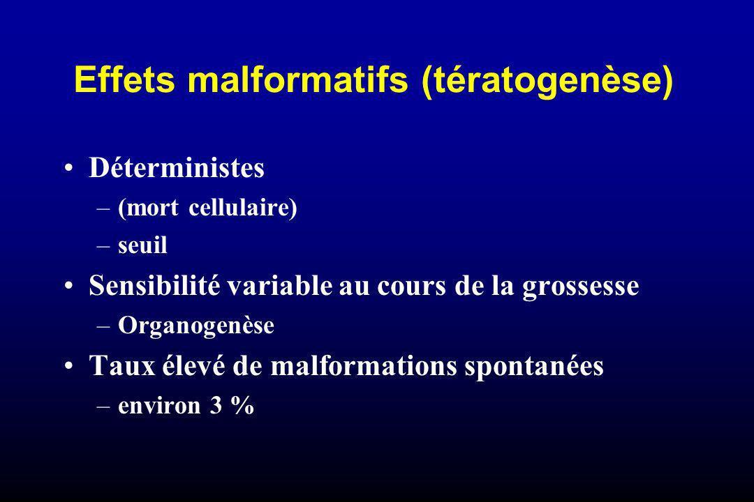 Effets malformatifs (tératogenèse) Déterministes –(mort cellulaire) –seuil Sensibilité variable au cours de la grossesse –Organogenèse Taux élevé de m