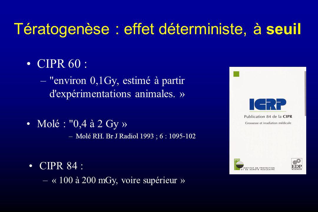 Tératogenèse : en clinique humaine femmes enceintes irradiées pour cancer du col : pas de malformation, 2 RM pour 26 cas ayant reçu environ 2,5 Gy –Dekaban.