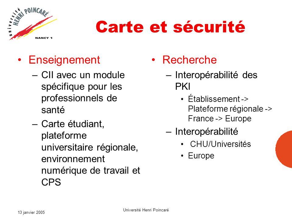 13 janvier 2005 Université Henri Poincaré Carte et sécurité Enseignement –CII avec un module spécifique pour les professionnels de santé –Carte étudia