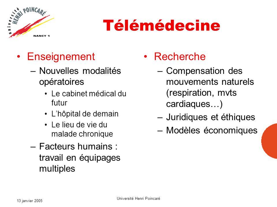 13 janvier 2005 Université Henri Poincaré Télémédecine Enseignement –Nouvelles modalités opératoires Le cabinet médical du futur Lhôpital de demain Le